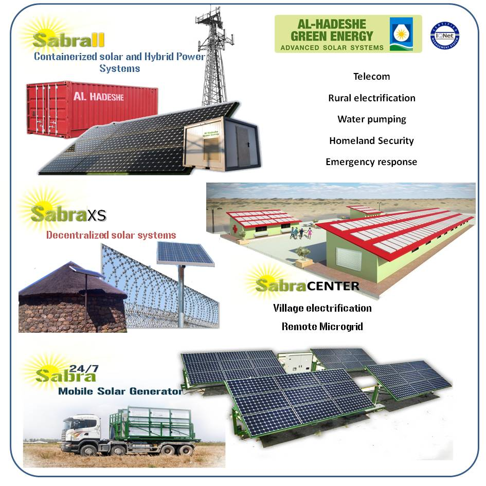 ABOUT Al Hadeshe Green Energy ltd.